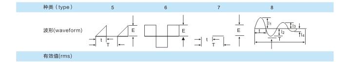 薄膜凯发k8手机简介(图11)