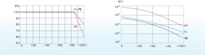薄膜凯发k8手机简介(图21)