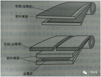 广东新能源汽车薄膜凯发k8手机器的应用及主要企业 (图1)